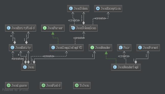 json模块类结构图